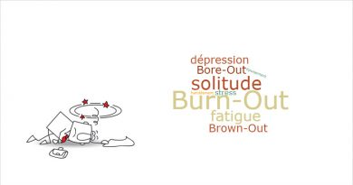 nuage de mots brown-out burn-out bore-out